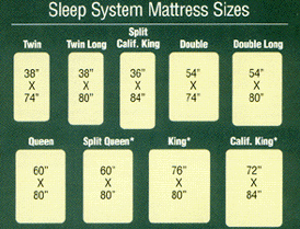 Sealy Posturepedic Massachusetts Avenue Plush Euro Pillow Top Mattress (Queen Mattress Only) On Line